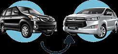 Upgrade Model Toyota