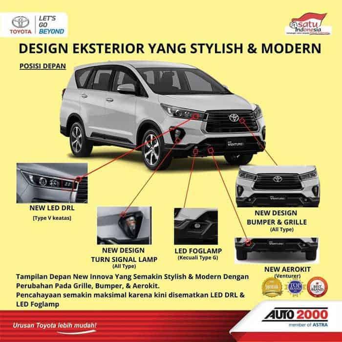 Fitur-Toyota-Innova-2020-#1