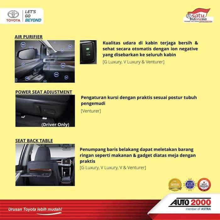 Fitur-Toyota-Innova-2020-#6
