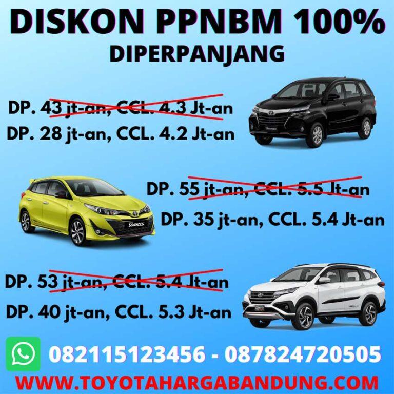 Diskon-100%-PPnBM-Toyota-Diperpanjang